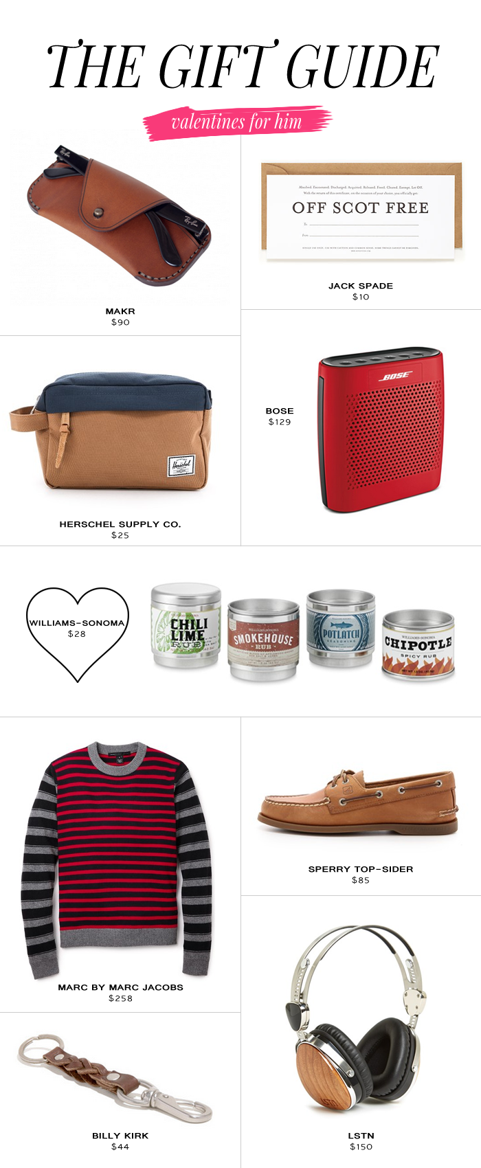 Valentine's-Gift-Guide-for-Him-2015