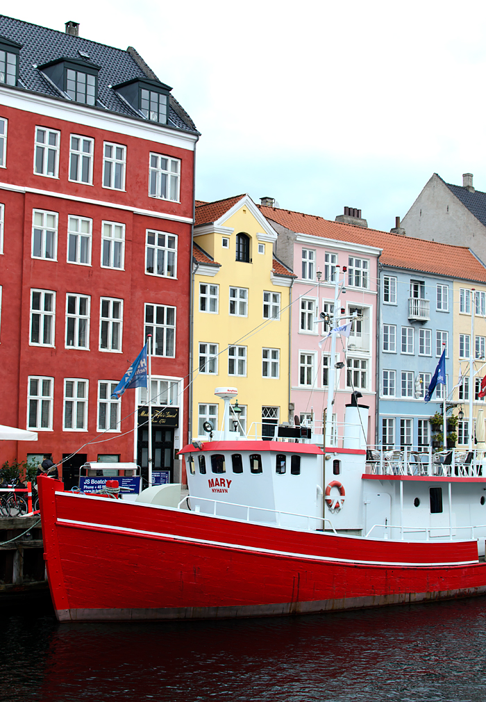 Copenhagen Denmark Travel Guide